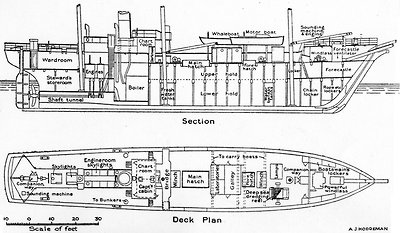 Plan and section of the SY Aurora