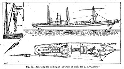 Diagram showing the streaming of the Monagasque trawl and the winding gear on the deck of the Aurora
