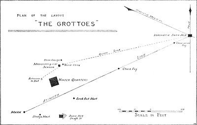 A plan to scale, illustrating the distribution of instruments and structures at 'The Grottoes'