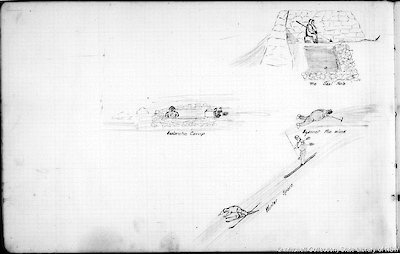 Winter sports sketches from George Harris Sarjeant Dovers' Field Book